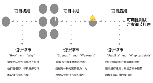 深圳网站设计公司如何避免重复修改网站设计