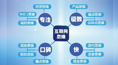 高端网站与低端网站的区别,深圳高端网站建设和低端网站的区别在哪里
