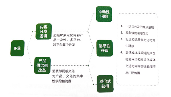 引爆企业品牌的法则和产品策略-深圳网站建设分享.jpg
